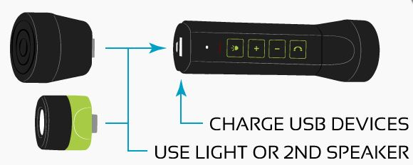 ANTIGRAVITY ULTRALIGHT X - MULTI FUNCTION FLASHLIGHT3 MOTORCYCLE CAR BATTERY CHARGER ACCESSORIES AUSTRALIA
